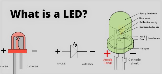 How do LED diodes work?